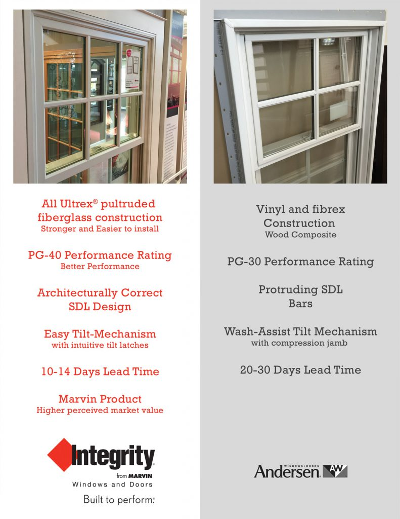 Integrity Fiberglass Window vs. Andersen 400 double hung